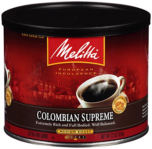 ADHD and Caffeine Melitta Coffee