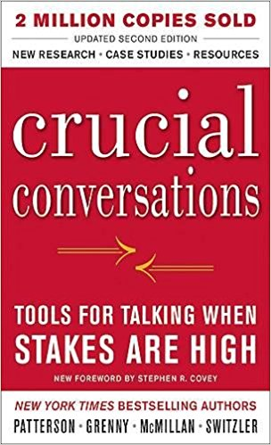 Best Books for People WIth ADHD Crucial Conversations